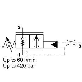 Direct Acting, Poppet Type, Metric Cartridge - RSM10121