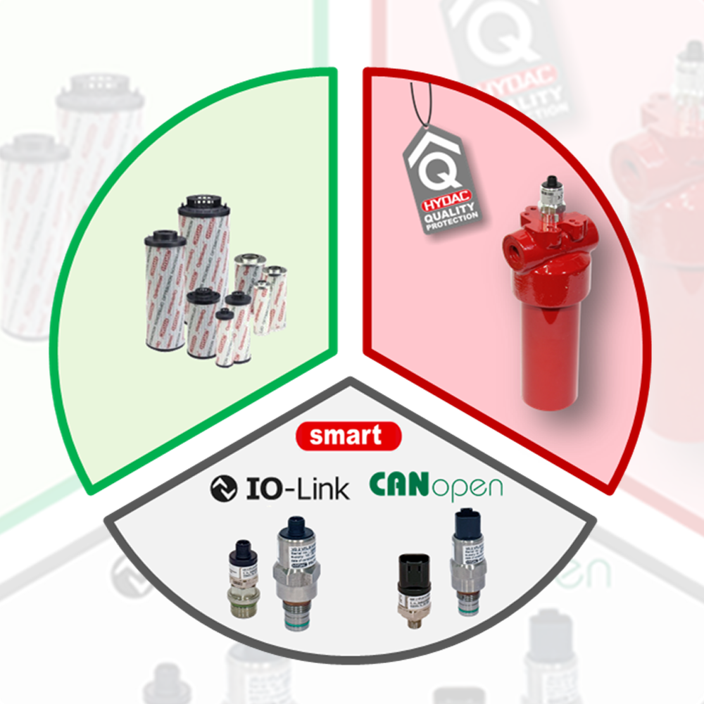 Virtual Fluid Lab Determines the Remaining Service Life of a Hydraulic Filter Element