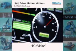 Displays - Operator Interface