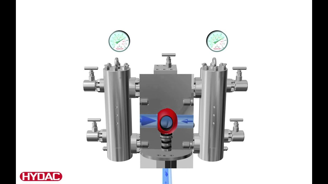 HYDAC Gas Filters GCF for Dry Gas Seal Systems