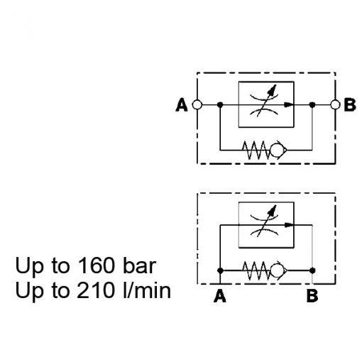 2-Way Flow Regulator, Pressure Compensated, SRVR / SRVRP 08 to 20