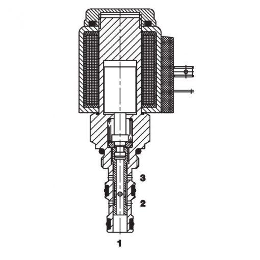 3.2-spool-valve