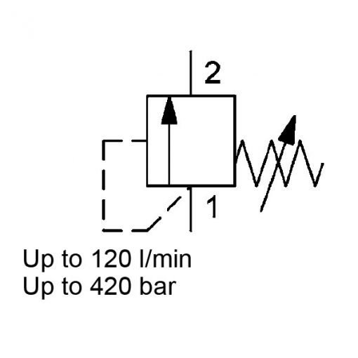 Pressure Relief valve DB12120A