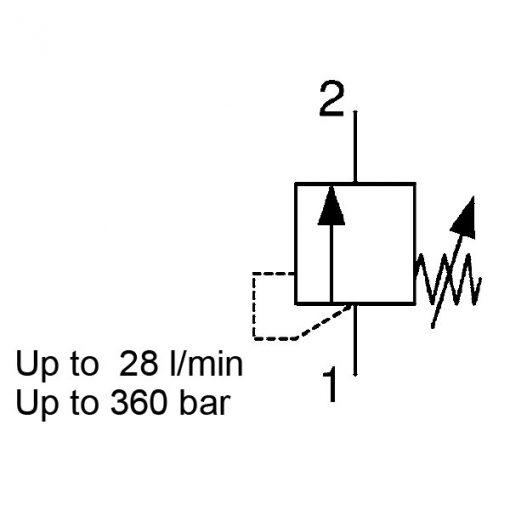 Relief valve DB4E-CE