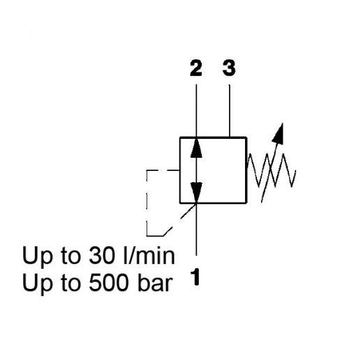 Pressure reducing valve DMVE