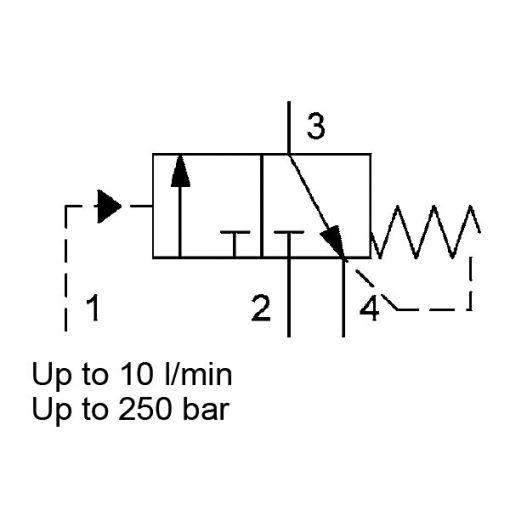 SAE-10-Cartridge-WKH10C
