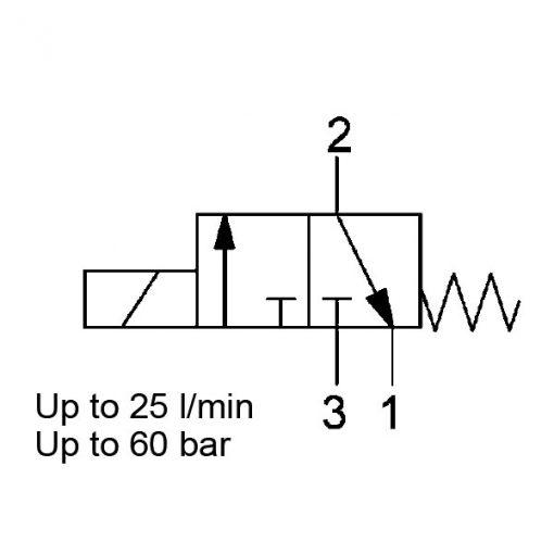 Solenoid Directional Valve WKC05S30C
