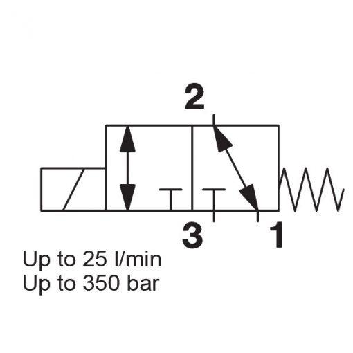 Solenoid Directional Valve WKM08130C-01