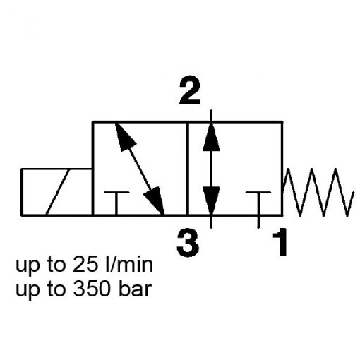 Solenoid Directional Valve WKM08130D-01