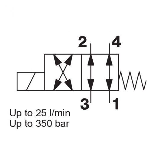 Solenoid Directional Valve WKM08140X-01
