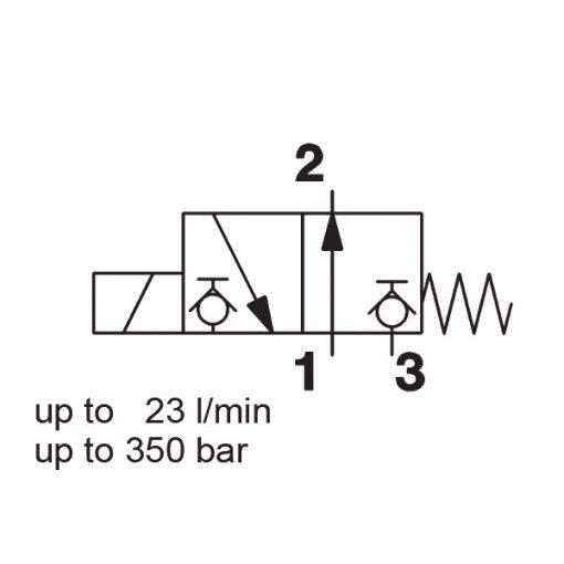 Solenoid Directional Valve WS08D-01