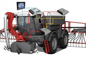 Electro-hydraulic control technology